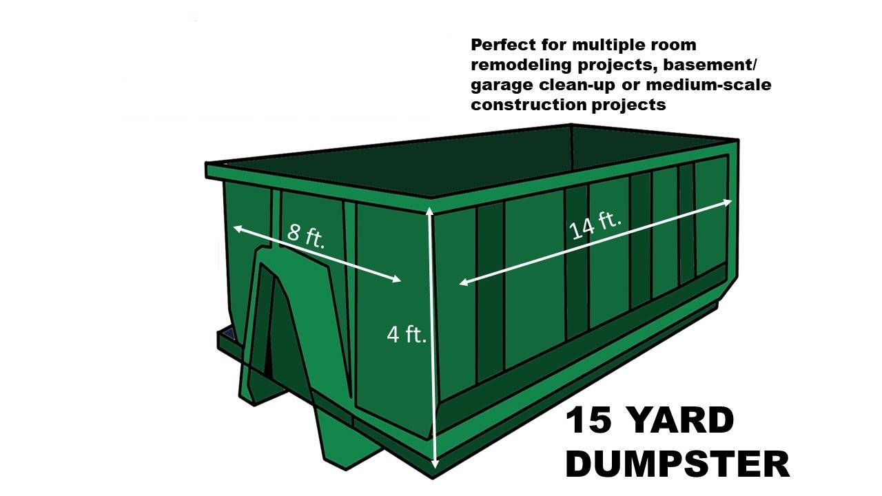Green Monster in 2020 Spring cleaning, Dumpster, Dumpsters