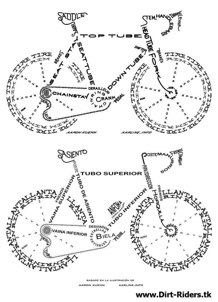 nombres pieza por pieza de la bicicleta