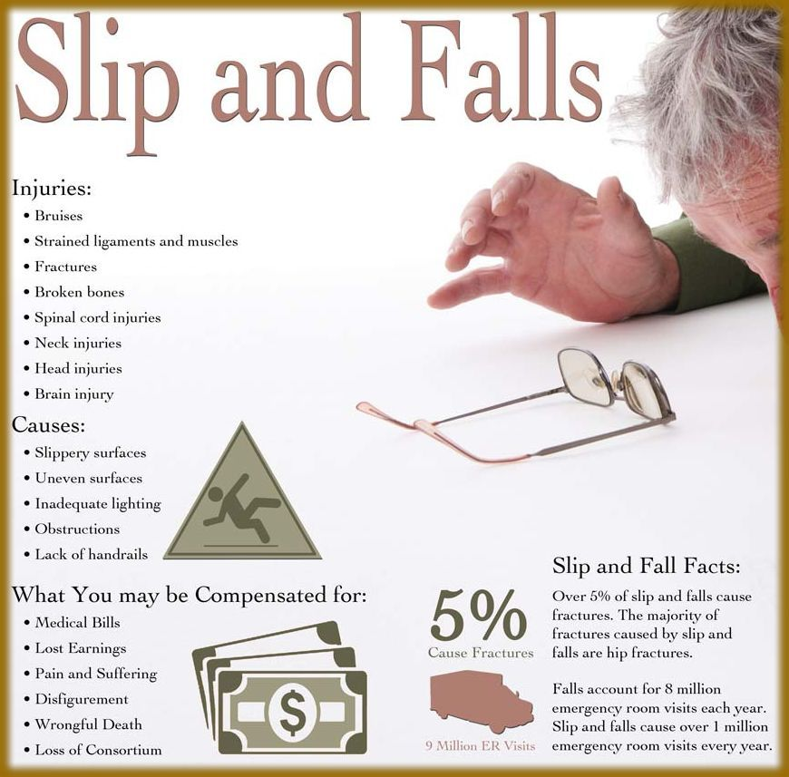 Slip Trip And Fall Accident Claims What Who Howto S