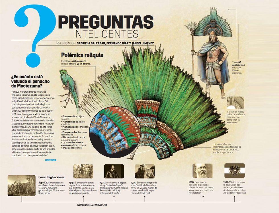 El Penacho De Moctezuma Conoce La Composicion Del Regalo Que El Emperador Azteca Hizo A Los Espan Historia De Mexico Cultura De Mexico El Penacho De Moctezuma