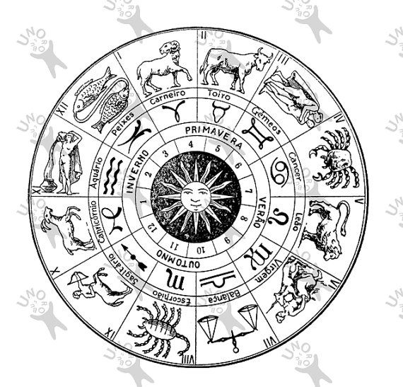 Vintage Image Zodiac Constellation astrology circle