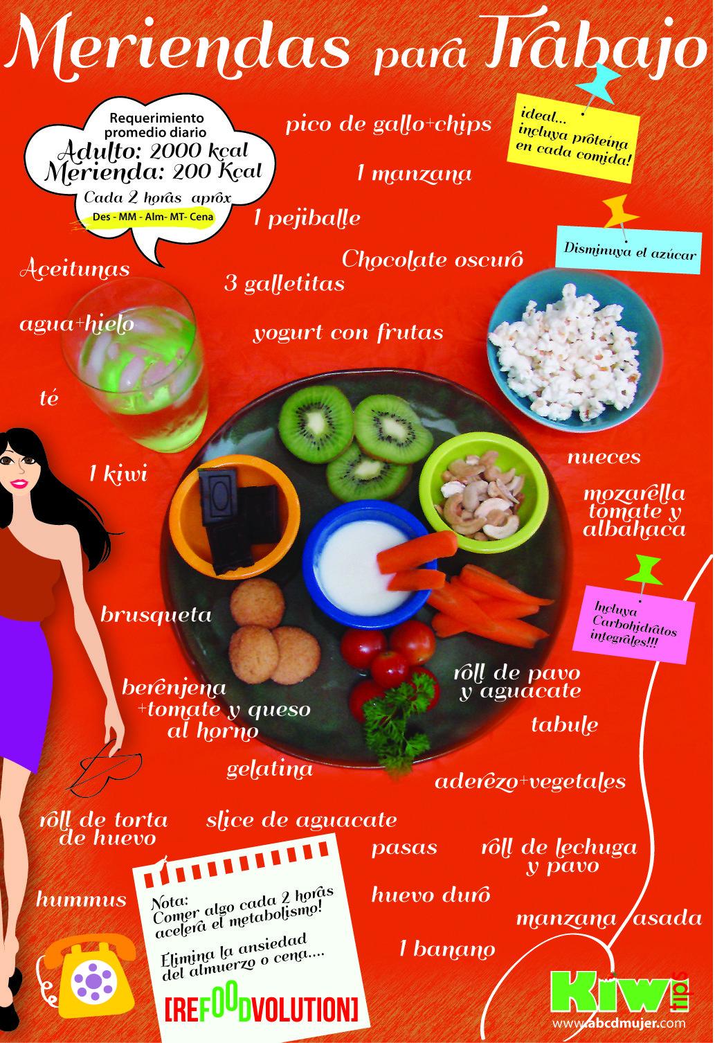 Meriendas saludables para trabajo una forma f cil y pr ctica para iniciar a transformar su vida - Alimentos no permitidos en el embarazo ...
