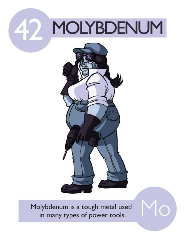 molybdenum experiments in character design - Periodic Table Experiments