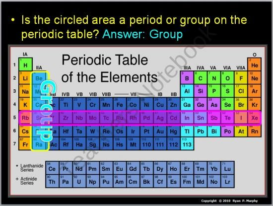 Periodic table of the elements powerpoint lesson 700 slide periodic table of the elements powerpoint lesson 700 slide powerpoint homework notes urtaz Images