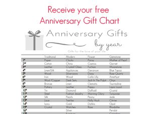 All The Anniversary Symbols And Colors By Year Second Wedding Anniversary Gift 1st Wedding Anniversary Gift Wedding Anniversary Gifts