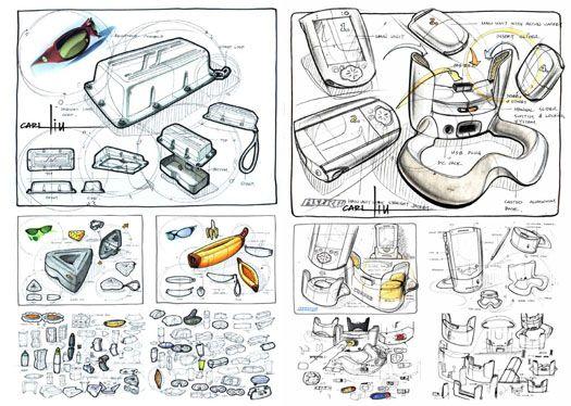 Good product design | Concept | Pinterest | Product sketch ...