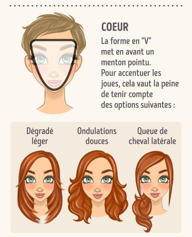 Comment choisir la coiffure idéale selon la forme de ton