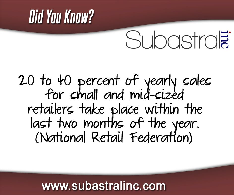Did You Know? #Subastral #Retailtherapy