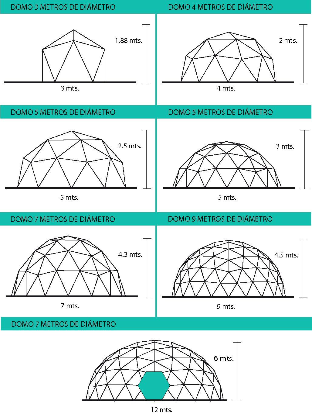 Resultado de imagen de domos planos   Ön bahçeler   Pinterest ...