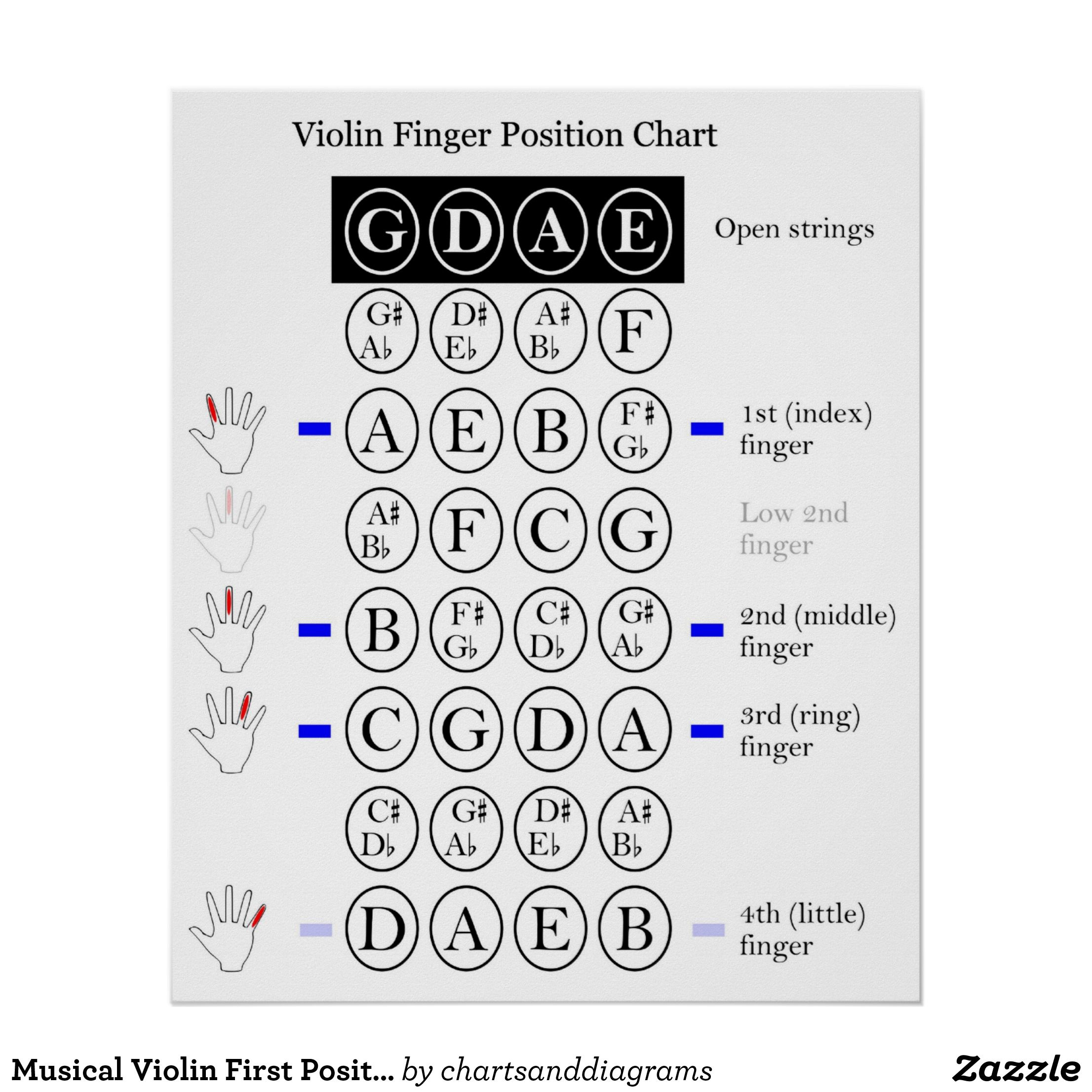 Musical Violin First Position Finger Chart  Finger And Guitars