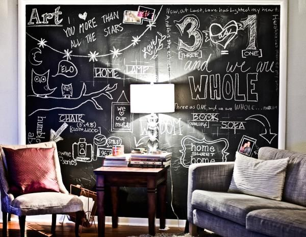 Pictures Of Chalkboard Painted Walls Chalkboard Paint Wall  Wall Art  Pinterest  Paint Walls