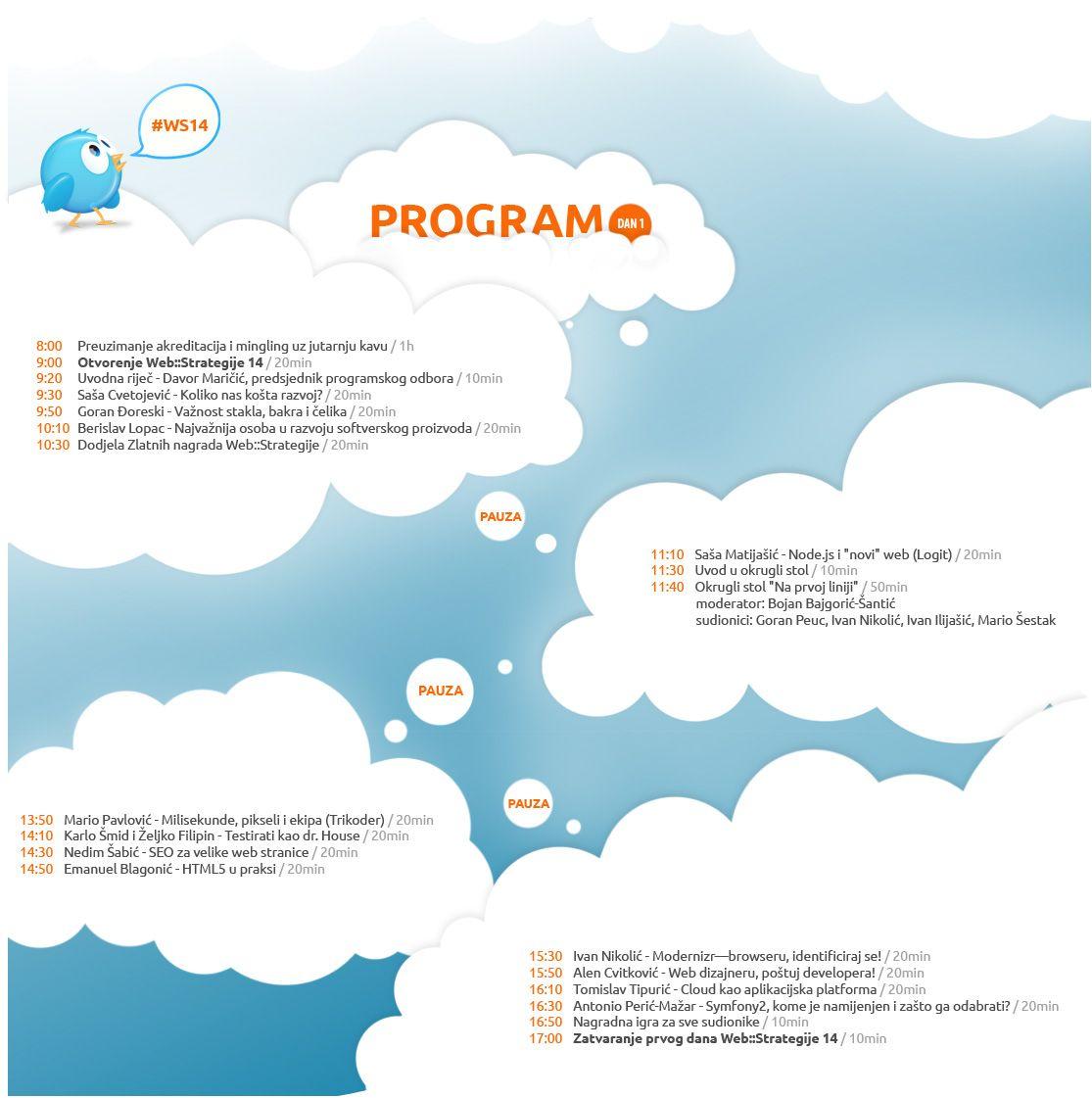 Ws14 Prevedeno Web Strategija 14 Live Streaming W Zimo Streaming Map Zagreb