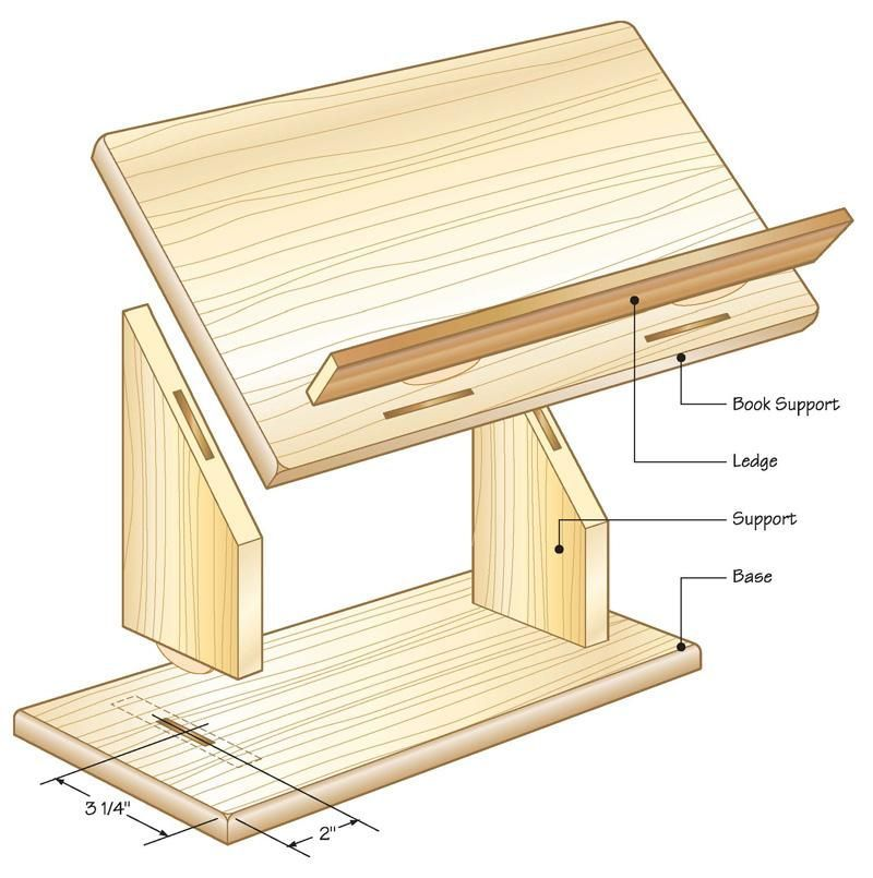 33+ Proyectos de carpinteria faciles ideas in 2021