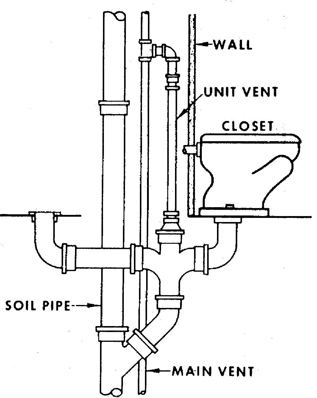 Pin On Plumbing