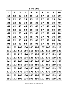 to numbers chart single page also best nd grade ccss math standards images activities rh pinterest