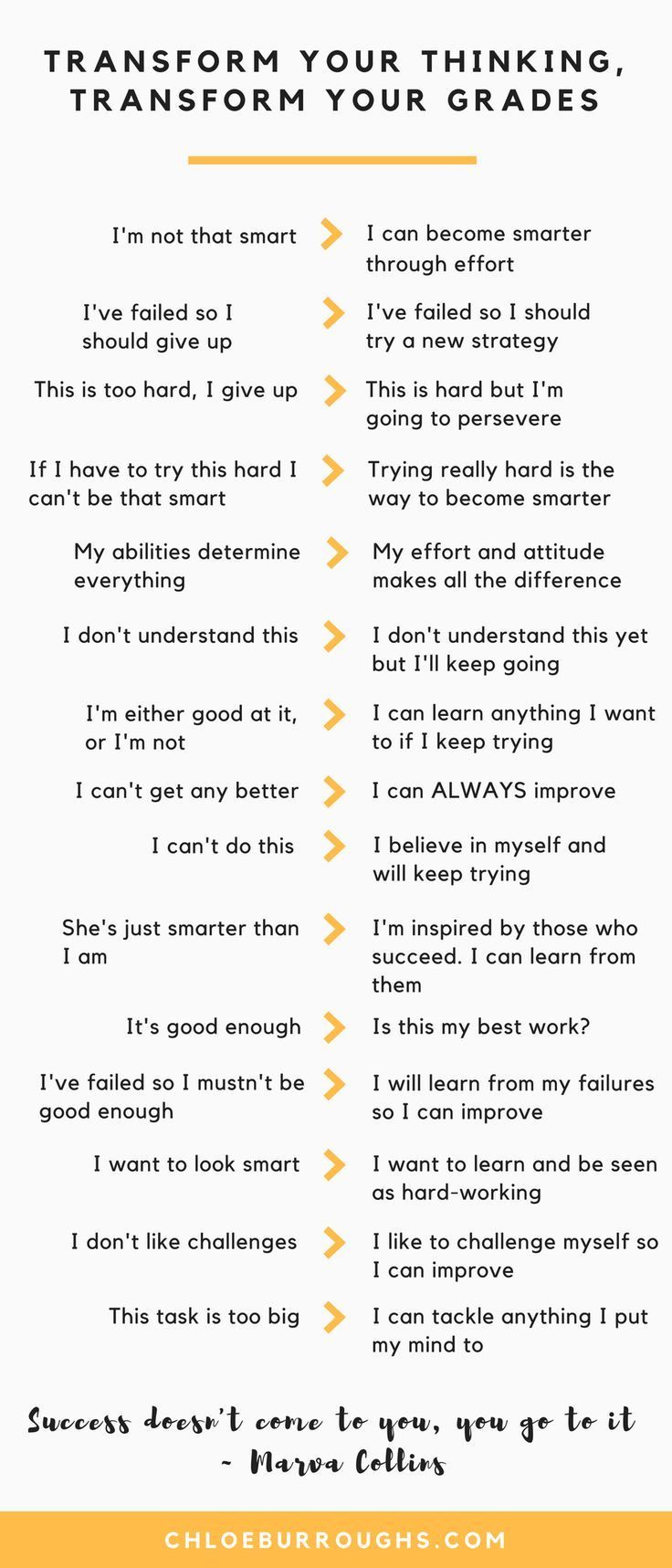 How to Develop a Growth Mindset and Achieve Higher Grades - ChloeBurroughs.com