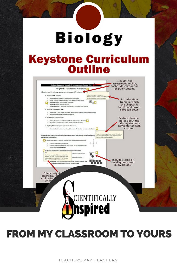 Biology Curriculum - Keystone Biology Course Map (Module A ...