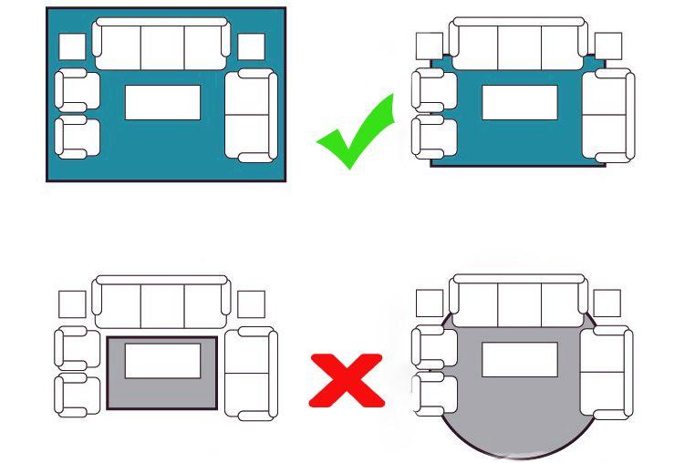 Comment choisir un tapis correctement? La taille, les couleurs en