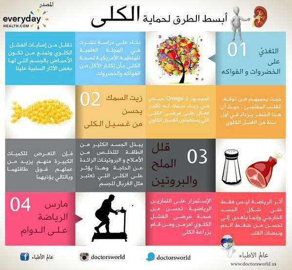 ابسط الطرق لحماية الكلى Health Health Fitness Learning