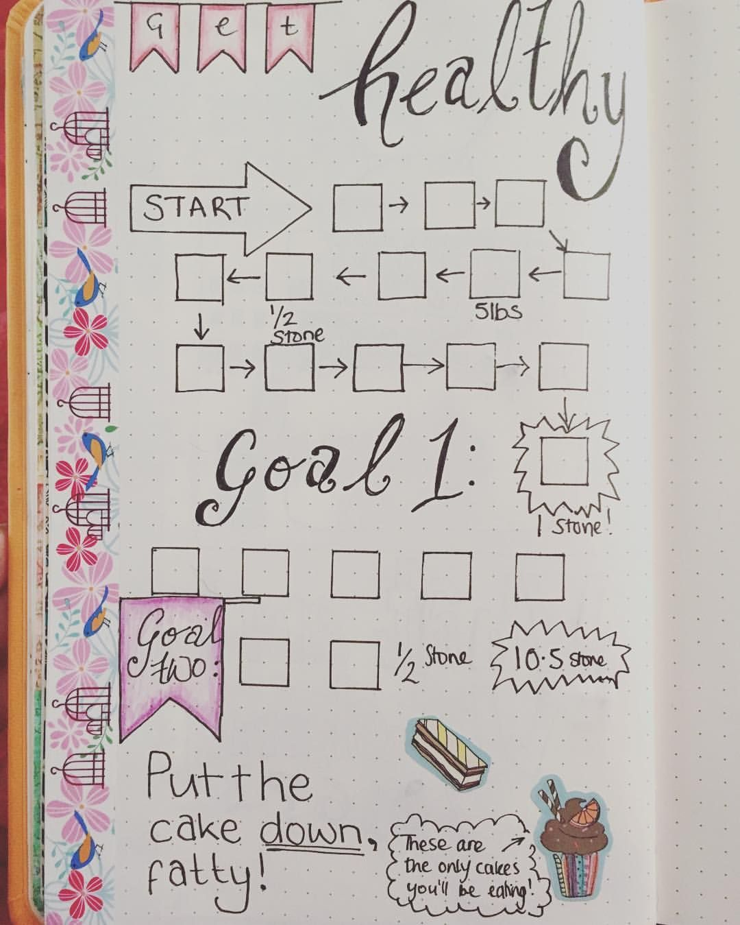 bullet journal weight loss tracker. layout ideas! see this instagram