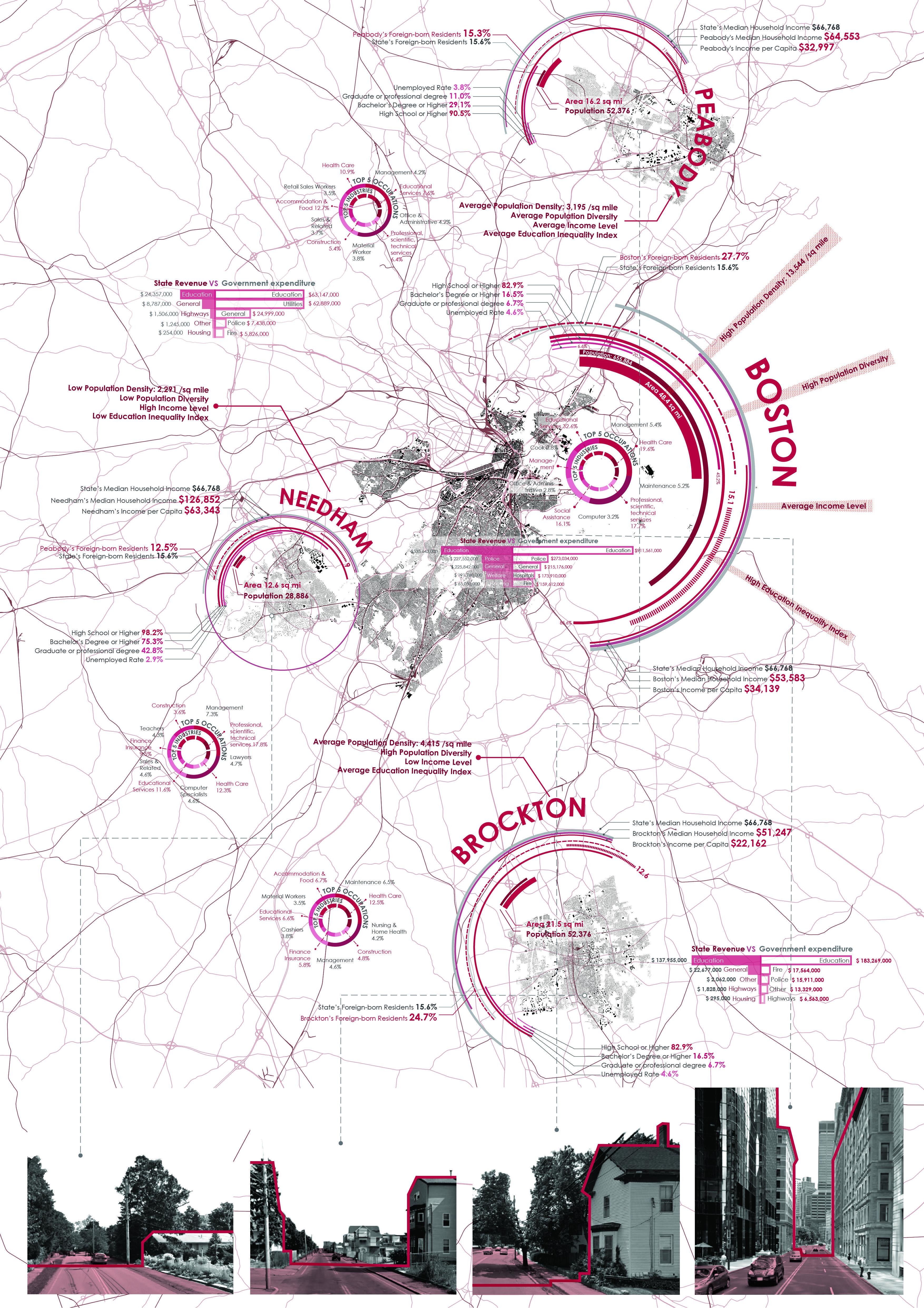 The expanding gap huaikuanchung thesis urban for Produktdesign studium