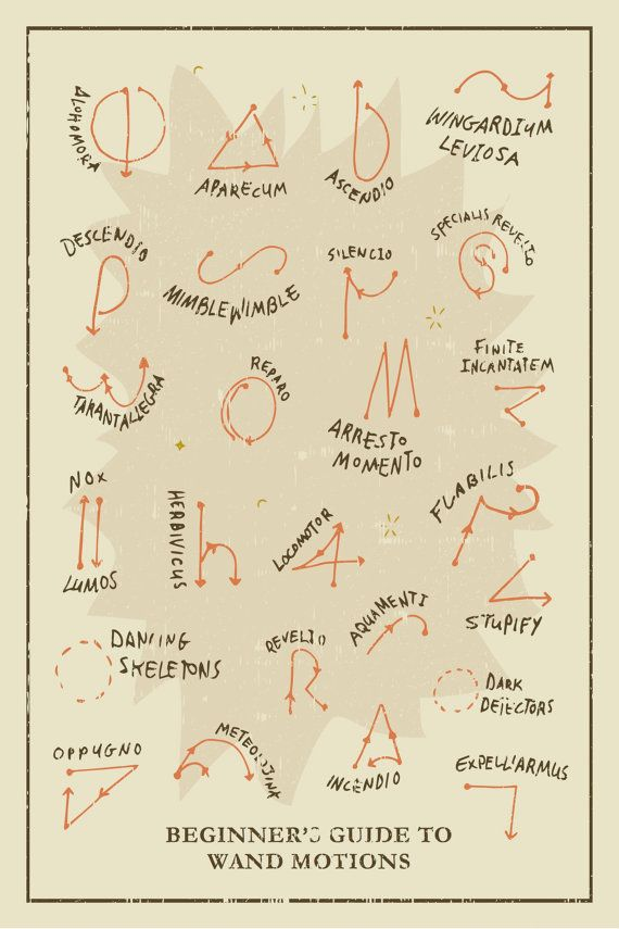 Harry Potter Wand Motions Chart In Hogwarts House Colors Beginers Guide Poster Print Gryffind Harry Potter World Zauberspruche Harry Potter Zauberspruche
