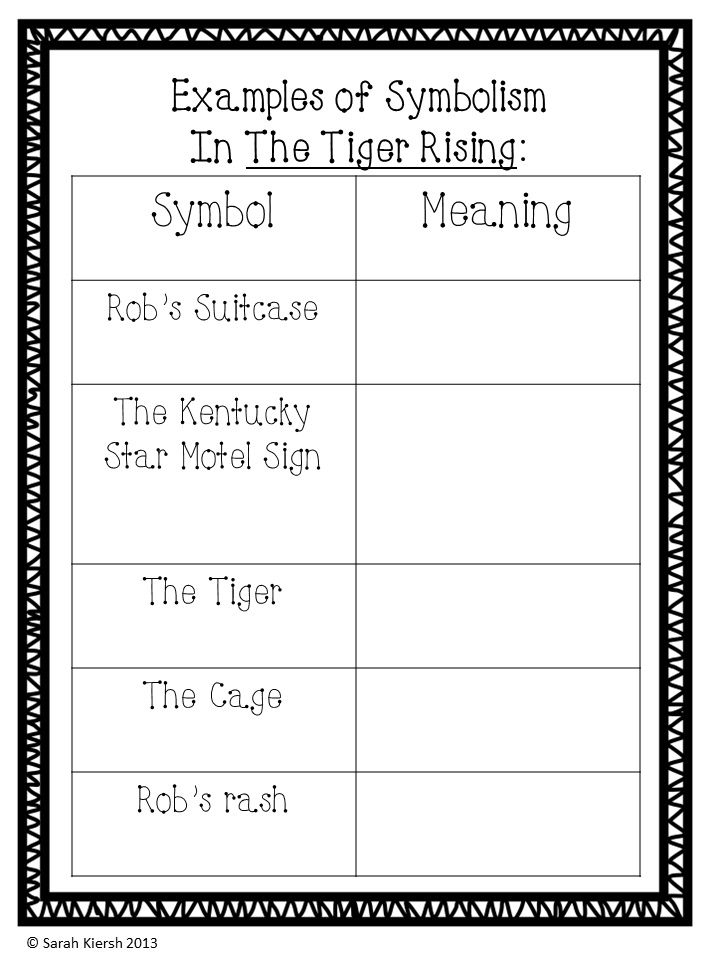 Symbolism Graphic Organizer For The Tiger Rising Free What A