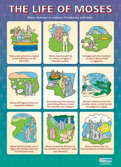 The Life of Moses | Religious Educational School Posters | Moses ...