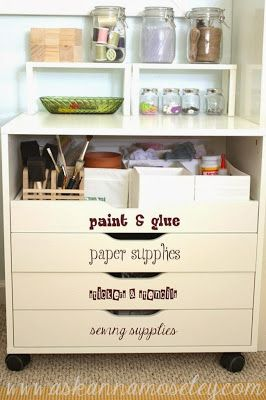 Crafty Storage Craft Most Por Alex From Ikea The Used