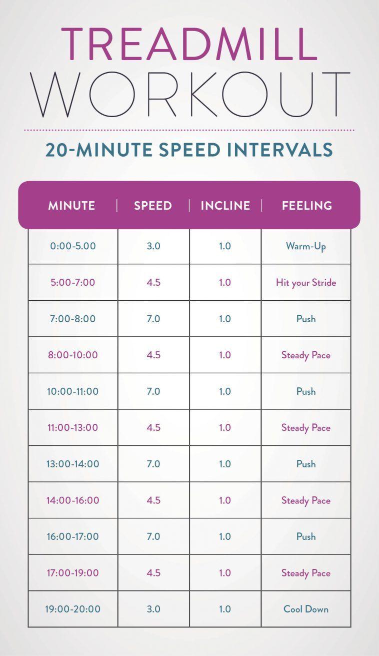 hill sprints pierdere în greutate