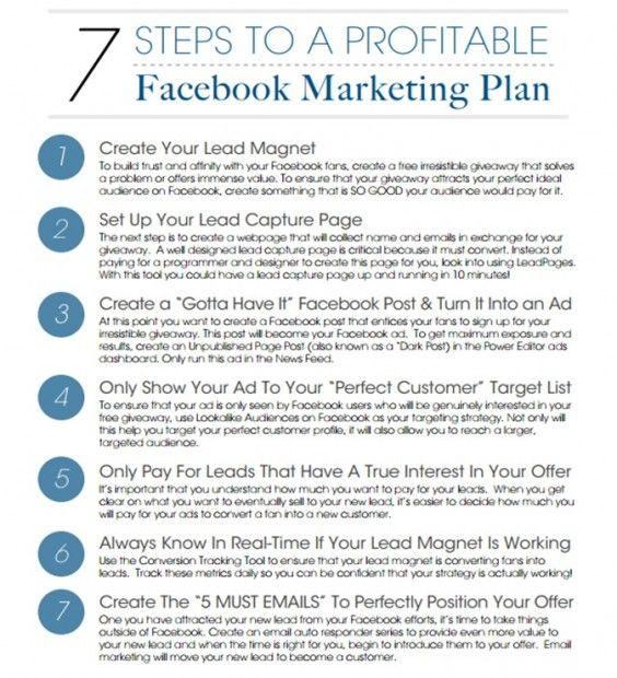 7 Steps To A Profitable Facebook Marketing Campaign Small Biz