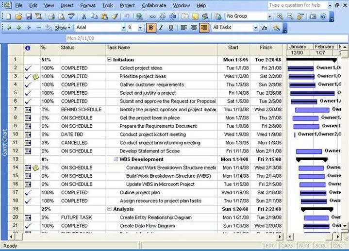 it project template excel