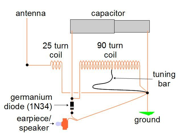 the simplest crystal radio circuit diagram crystal radio 2 rh pinterest com crystal radio schematic diagram crystal radio circuit diagram