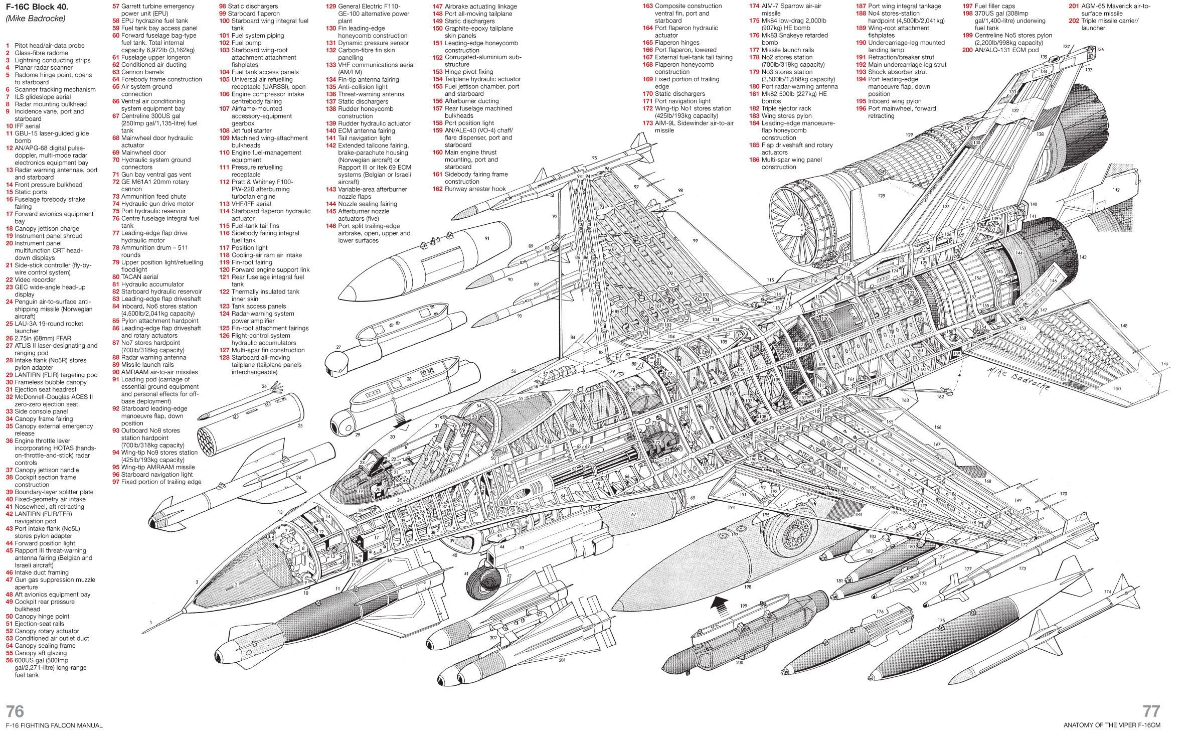 hight resolution of f 16 block 40 cutaway jet engine aircraft design cutaway military vehicles