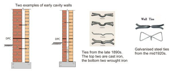 Early Cavity Walls And Wall Ties From Http Fet Uwe Ac Uk
