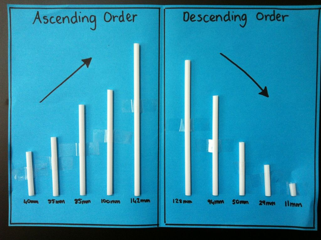 Here's a great way for kids to visualize ascending & descending order, with the added bonus of some measuring practice thrown in! -Have students cut straws into 10 pieces. -Arrange 5 of these p...