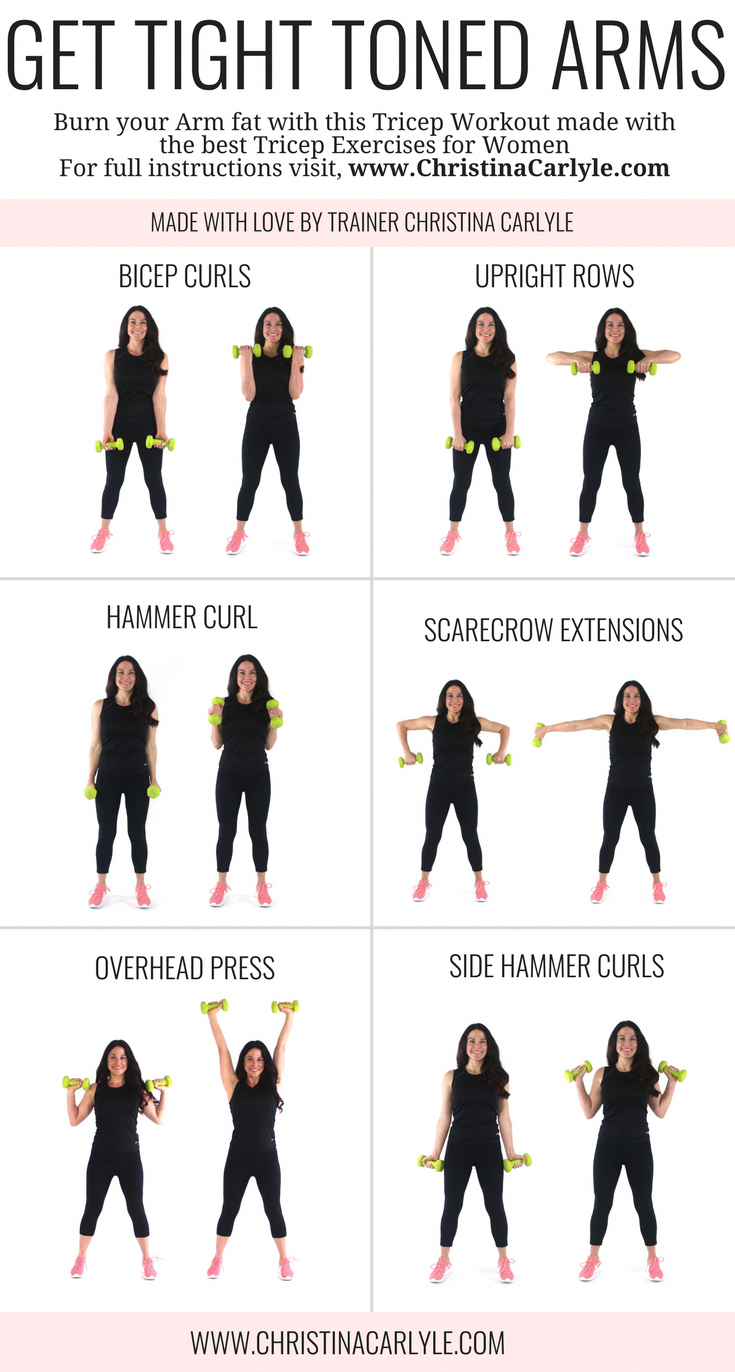 best exercise for weight loss on arms