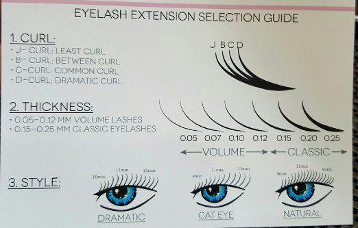 8b4bd4173c1 Amazon.com : Mink Lash C curl 0.20 x 16mm : Beauty | Lash | Curl ...