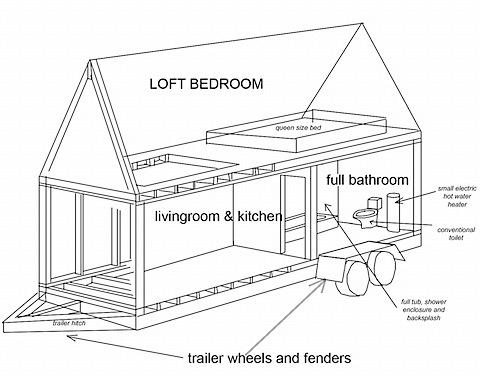 Tiny House On Wheels Plans Free Loft Bedroom On Top Tiny House Design Tiny House Plans Free Tiny House On Wheels Tiny House Floor Plans
