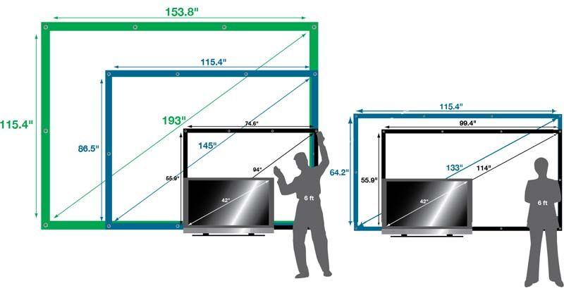 Related image | Cinema | Pinterest | Outdoor projector screens ...