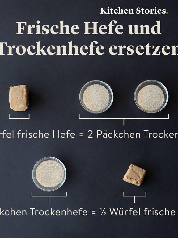 Frische Hefe vs. Trockenhefe: Wo liegen die Unterschiede?