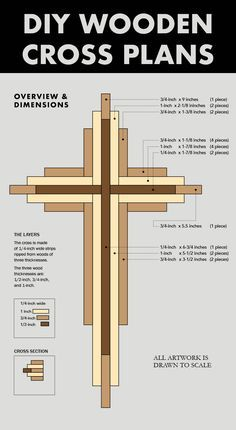 Diy 9 Inch Wood Cross Plans In 2019 Pallet Signs Woodworking