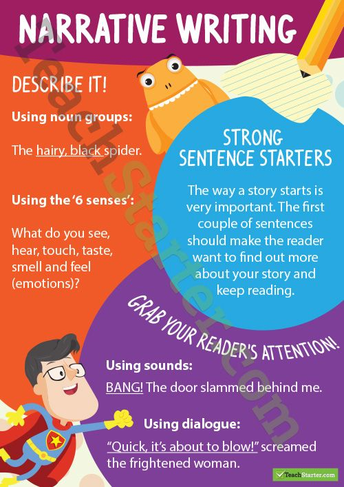 list strategies for writing persuasive and narrative essays In this lesson, you'll learn what makes a piece of writing a narrative  this  usually consists of newspapers, essays, reports, and other.