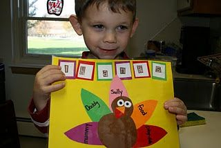 thanksgiving feast placemat: spell THANKS at the top and the feathers of the turkey are all the things they are thankful for - great ELA/SS combo activity