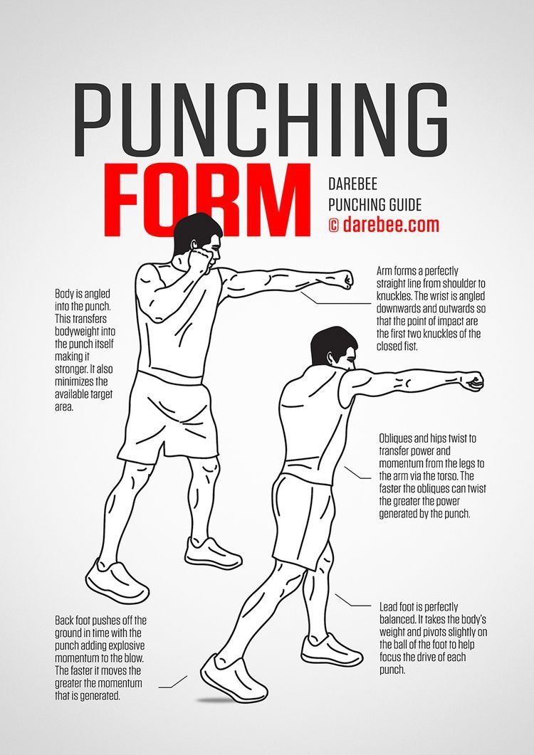 Punching Form Martial Arts Workout Boxing Training Workout Kickboxing Workout