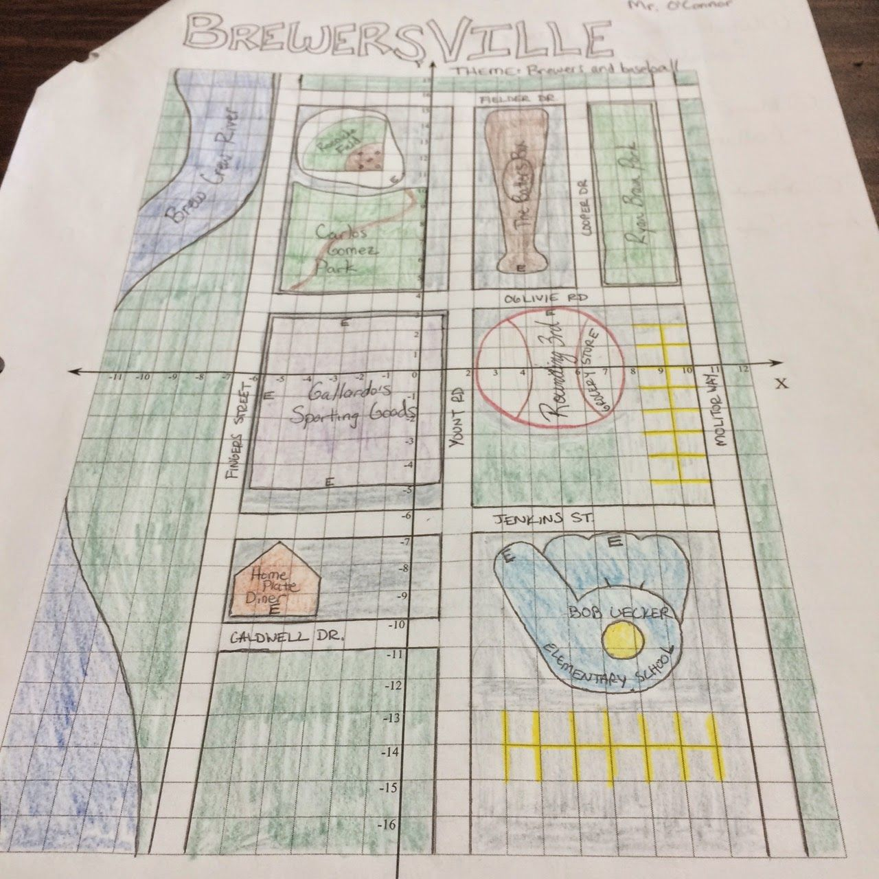 Coordinate Cities Math Projects Middle School Math Classroom Middle School Math [ 1280 x 1280 Pixel ]
