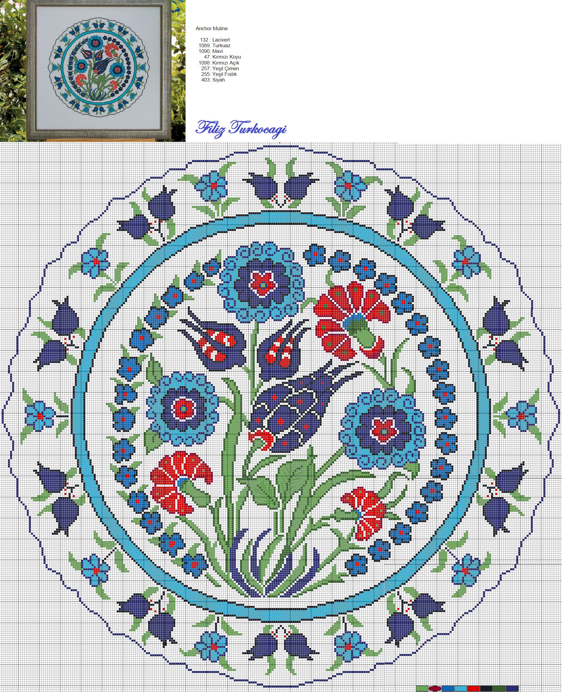 Designed by Filiz Türkocağı.. ( İznik chini plate )