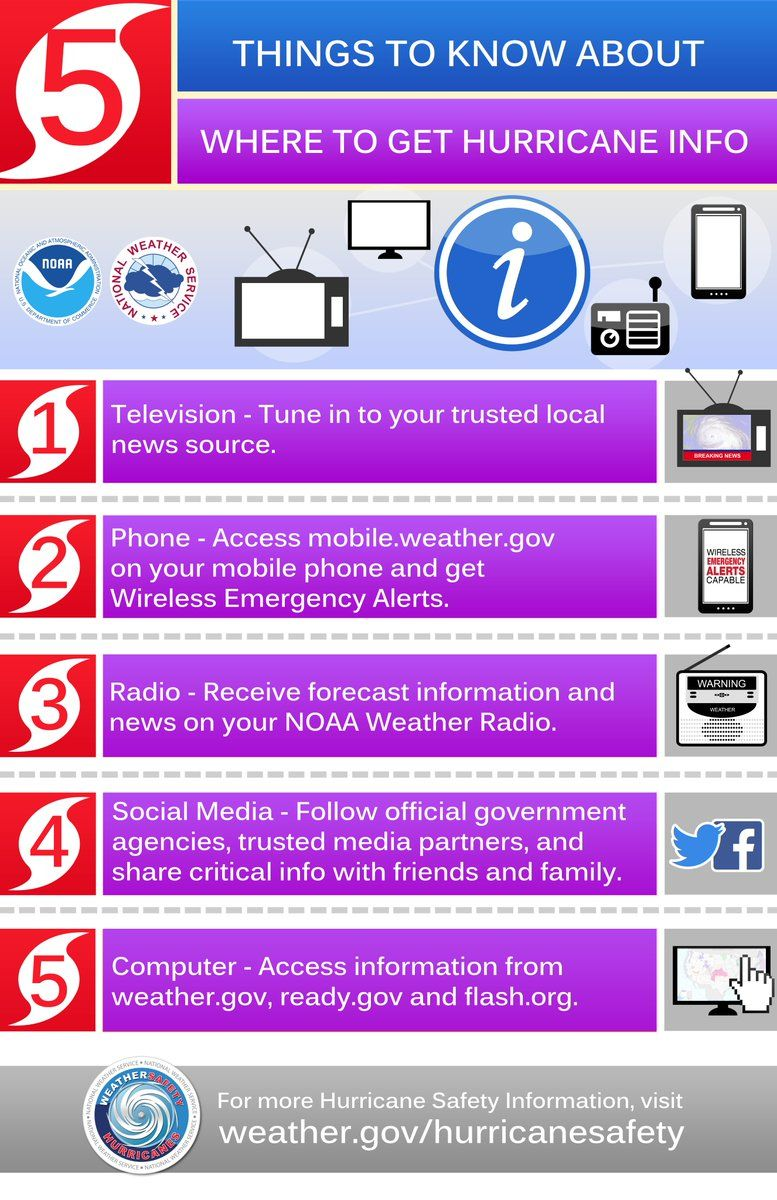 Make Sure You Re Getting Your Hurricane Info From A Credible Source Nws Columbia Twitter Nwscolumbia Hurricane Preparedness Hurricane Safety Disaster Prep
