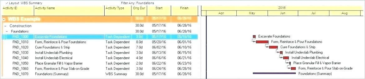22 Personal Finance Excel Template excel template for