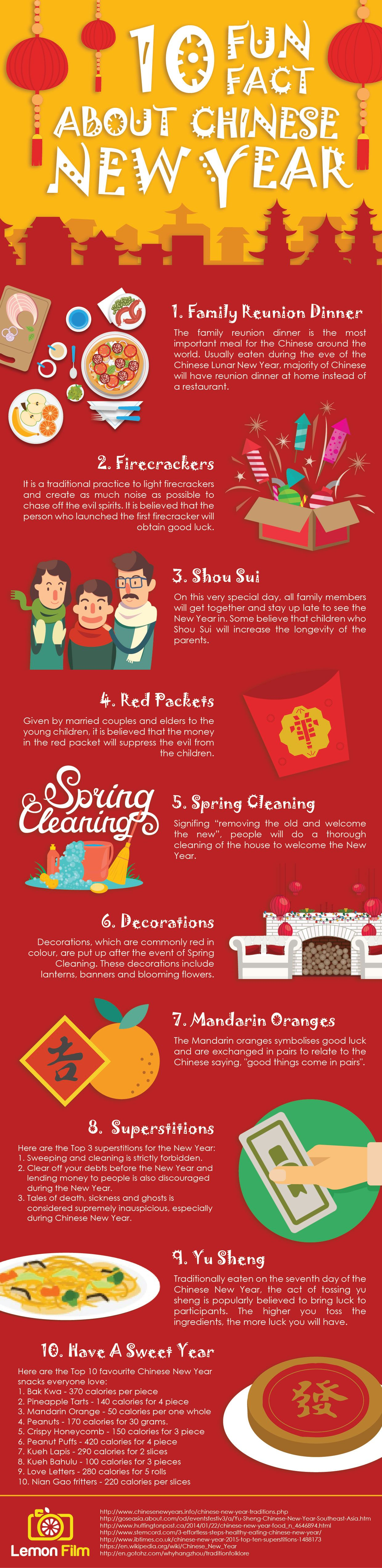 10 Fun Facts About Chinese New Year Infographic